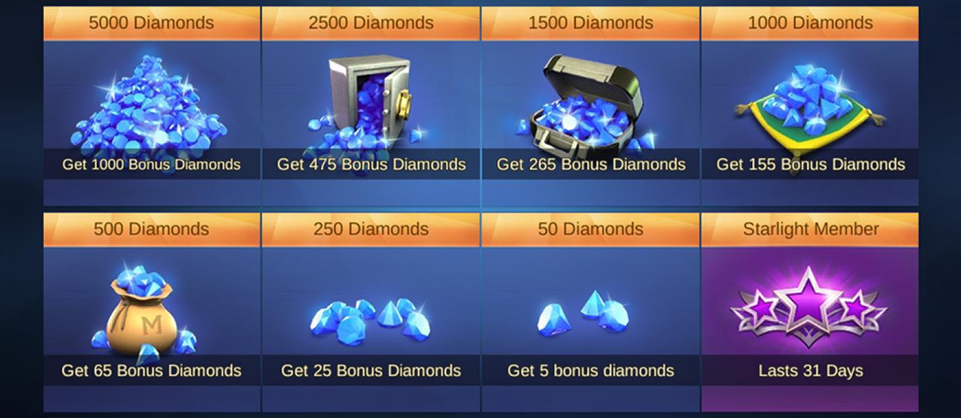 cara isi diamond mobile legends dengan pulsa - rio bermano
