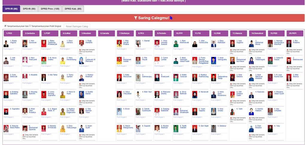 mencari tau foto para caleg dan biodatanya di jari ungu - posciety